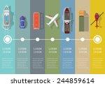 set of transportation flat... | Shutterstock .eps vector #244859614