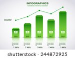 green and white diagram with... | Shutterstock .eps vector #244872925