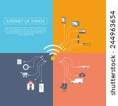 internet of things concept... | Shutterstock .eps vector #244963654