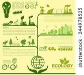 environment  ecology... | Shutterstock .eps vector #244978525