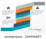 professional business flyer... | Shutterstock .eps vector #244996897