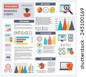 programmer infographics set... | Shutterstock .eps vector #245100169