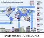 office industry infographics...   Shutterstock .eps vector #245100715