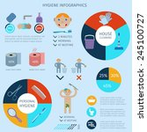 hygiene infographics set with... | Shutterstock .eps vector #245100727