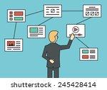 using website flowchart sitemap ... | Shutterstock .eps vector #245428414
