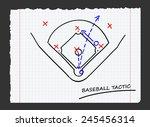 baseball tactic on paper | Shutterstock .eps vector #245456314