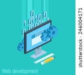 web site development isometric...