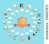 information security... | Shutterstock .eps vector #246027871