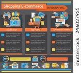 shopping e commerce... | Shutterstock .eps vector #246027925