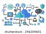 social media social networking... | Shutterstock . vector #246204601