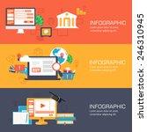 set of web internet technology... | Shutterstock .eps vector #246310945