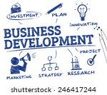 business development. chart... | Shutterstock .eps vector #246417244