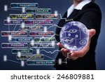 social networking  internet and ... | Shutterstock . vector #246809881