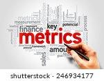 Metrics Word Cloud  Business...