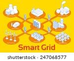 smart grid image illustration ...   Shutterstock .eps vector #247068577