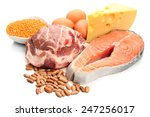 food high in protein isolated... | Shutterstock . vector #247256017