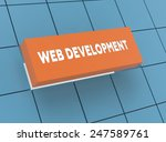 concept web development