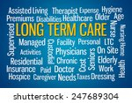 long term care word cloud on... | Shutterstock . vector #247689304