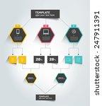 flow chart diagram. hierarchy... | Shutterstock .eps vector #247911391