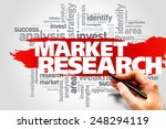 market research word cloud ... | Shutterstock . vector #248294119