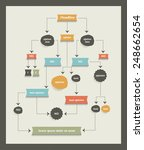 flow chart diagram  scheme.... | Shutterstock .eps vector #248662654