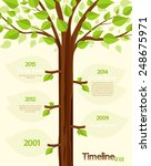 timeline shaped tree with space ... | Shutterstock .eps vector #248675971
