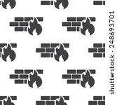 firewall pattern.