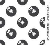 disk pattern.