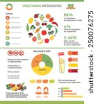 vegetarian and vegan ... | Shutterstock .eps vector #250076275