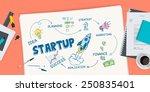 flat design illustration... | Shutterstock .eps vector #250835401