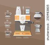 coffee machine. flat... | Shutterstock .eps vector #250983805
