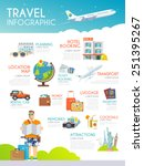 colourful travel vector... | Shutterstock .eps vector #251395267