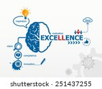 excellence. hand writing... | Shutterstock .eps vector #251437255