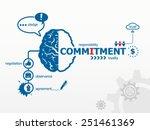commitment concept for... | Shutterstock .eps vector #251461369