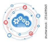 cloud  computing  service... | Shutterstock .eps vector #251609065