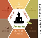 healthy lifestyle infographic   ... | Shutterstock .eps vector #251753791