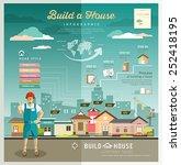building constructions your... | Shutterstock .eps vector #252418195