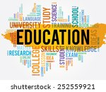 education and learning word...