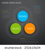 vector mission  vision and... | Shutterstock .eps vector #252615634