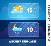 weather forecast widget...