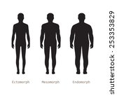 body male types  silhouette man ... | Shutterstock .eps vector #253353829
