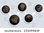 Photography On Coffee Info...