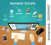 independent game developer... | Shutterstock .eps vector #253559437