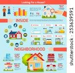 Building Real Estate Property...