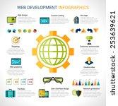 web development infographics... | Shutterstock .eps vector #253639621