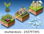green energy harvesting ecology ... | Shutterstock .eps vector #253797391