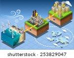 green energy ecology... | Shutterstock .eps vector #253829047