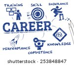 career concept. chart with... | Shutterstock .eps vector #253848847