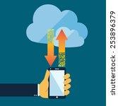 flat style  cloud computing ... | Shutterstock .eps vector #253896379