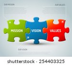 vector mission  vision and... | Shutterstock .eps vector #254403325